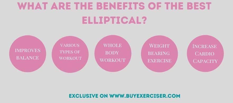 best elliptical under $500